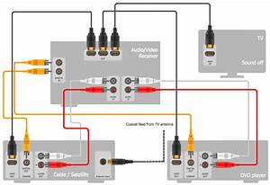 Audio And Video Connectors Solution