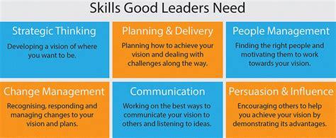 leadership skills rising leaders academy limited