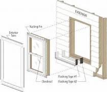 Installing New Exterior Door In Existing Frame by Best Window Installation