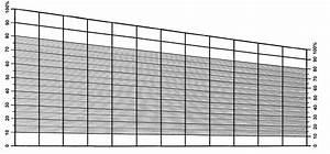 Permeabilität Berechnen : osmotischer wasserfluss und selektive permeabilit t pdf ~ Themetempest.com Abrechnung