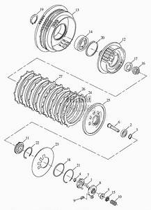 Harley Clutch Assembly Diagram
