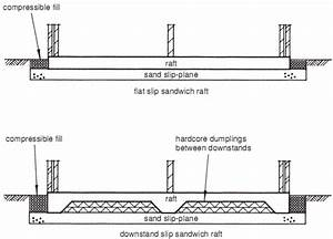 Gallery Raft Foundation Diagram
