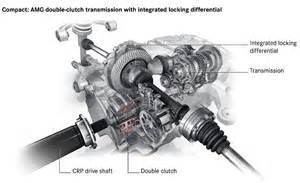 Dual-Clutch Transmission Diagram