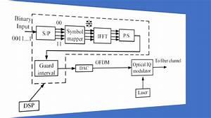 I P Converter Block Diagram