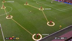 Talking tactics: How Rodgers masterminded Liverpool's ...