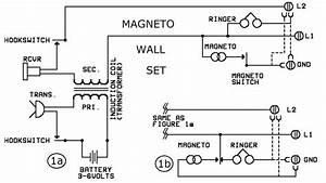 Magneto Telephone Circuits