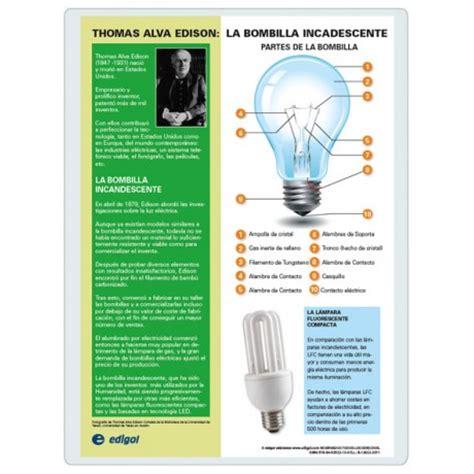 La Le ã Incandescence De Edison by Thomas Alva Edison La Bombilla Incandescente Edigol Shop