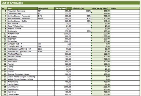 Как измерить потребляемую мощность домашних электроприборов
