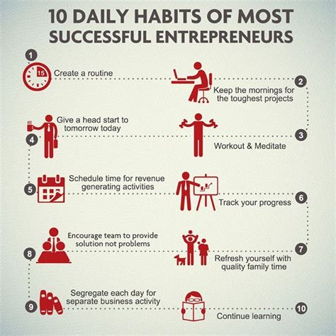 10 Daily Habits Of The Most Successful Entrepreneurs Pictures, Photos, And Images For Facebook
