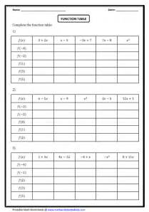 evaluating expressions worksheets input and output worksheets davezan