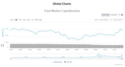 But you only owe taxes when those gains are realized. Coinsquare Launches Stablecoin Backed by Canadian Dollar