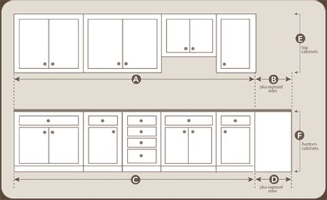 how to measure cabinets kitchen wall cabinet height above worktop annrants