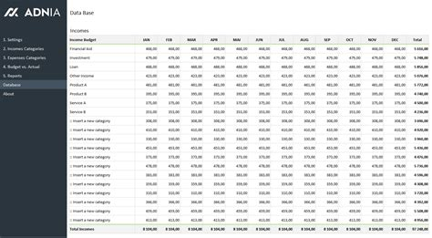 budget  actual spreadsheet template adnia solutions