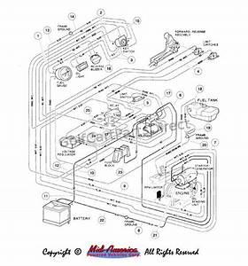 Club Car Golf Cart Wiring Diagram 36 Volts 81 Model : free ezgo golf cart manual auto electrical wiring diagram ~ A.2002-acura-tl-radio.info Haus und Dekorationen
