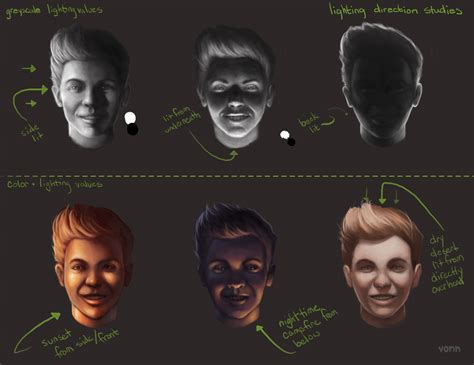 lighting direction greyscale skin values cg tones colors cookie represent results
