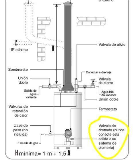 valvula de alivio para boiler calorex medidas de cajones de estacionamiento para