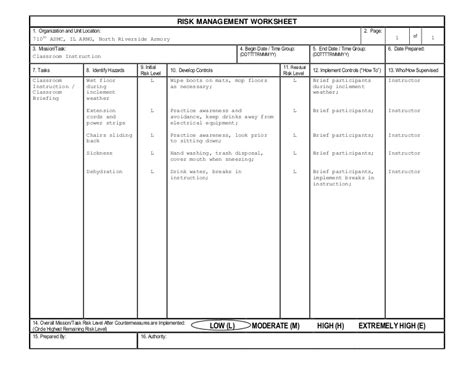 Mission Trip Evaluation Form by Classroom Instruction Risk Assessment