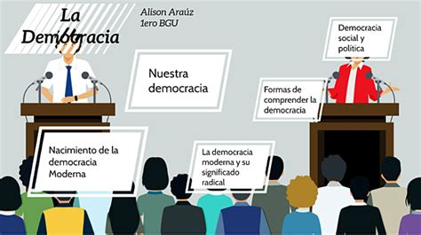 La democracia, es el aquel sistema de gobierno, en el cual la soberanía del poder reside y está sustentada, en pueblo. psicología politica creado por zenethyusseff timeline ...