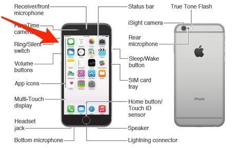 iphone not ringing where is the mute button on the iphone 6 phone won t ring