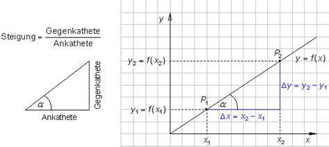 aus prozent grad berechnen bei steigung mathematik geometrie