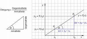 K Alpha Linie Berechnen : lineare funktion wikipedia ~ Themetempest.com Abrechnung