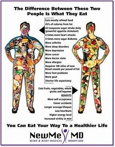 Weight loss programs medically supervised weight loss for Physician supervised weight loss program documentation