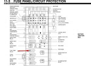 similiar 2003 mercury mountaineer fuse diagram keywords 2003 mercury mountaineer fuse diagram