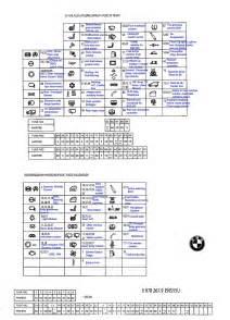 similiar 2012 bmw 750 fuse diagram keywords diagram bmw 5 series custom wheels bmw 325i fuse box diagram bmw fuse