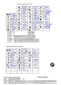 similiar i bmw fuses keywords bmw 2009 fuse box diagram 5 series bmw engine image for user