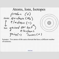 Atomsionsisotopeswmv Youtube