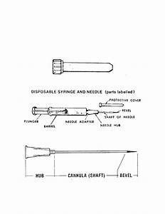 Figure 1-2  Parts Of A Needle