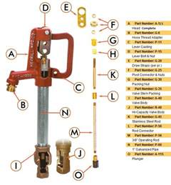 Freeze Proof Faucet Diagram by Hydrant Repair Parts Gallery