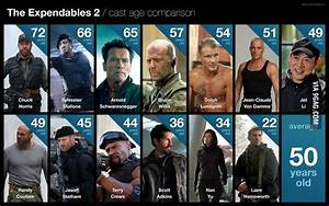 Actors from The Expendables 2 are on average 50 years old ...