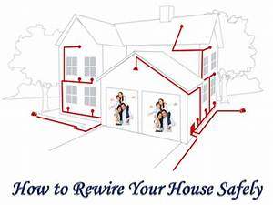 How To Rewire Your House Safely