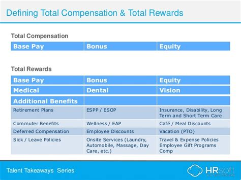 Total Rewards Compensation Template by From Total Compensation To Total Rewards