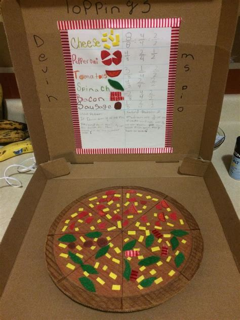 pizza fraction project fractions math projects