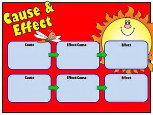 Cause & Effect Graphic Organizer for use with Whiteboard ...