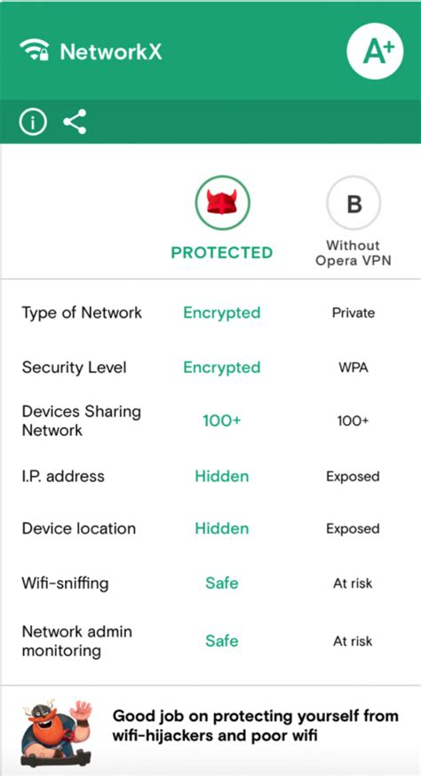 free vpn for android free vpn server for android mobile narekyfuhevaq web fc2