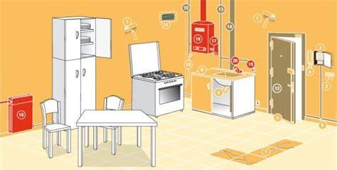 norme electrique cuisine la sécurité électrique dans votre cuisine notre priorité