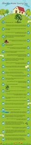 100 Water Saving Tips