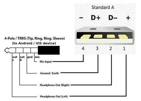 usb to 3 5mm jack wiring diagram somurich com