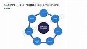 Scamper Technique For Powerpoint Pslides
