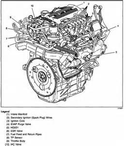 similiar 98 chevy lumina engine diagram keywords 1998 chevy s10 vacuum diagram motorcycle review and galleries
