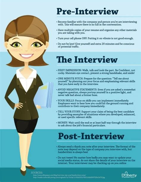 Posting A Resume Tips by Advice Careers Resume Posting Employment Advice Human