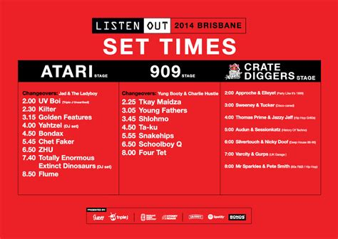 Listen Out Set Times And Maps Released