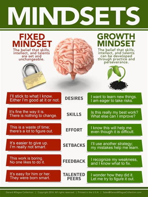 growth mindset images  pinterest growth
