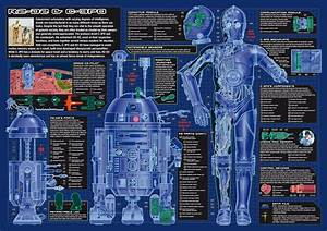 Blueprints And Schematics For R2