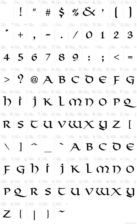 viking fonts   Viking font   Nordic symbols, Lettering
