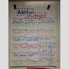 Anchor Charts For Math On Pinterest  Math Anchor Charts, Anchor Charts And Addition Strategies
