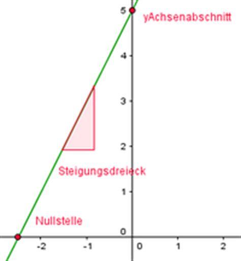 steigung einer linearen funktion bestimmen steigungsdreieck